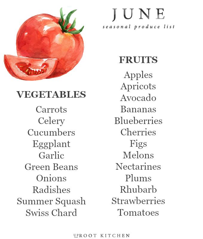 The June Seasonal Produce List Here