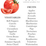 July Seasonal Produce List
